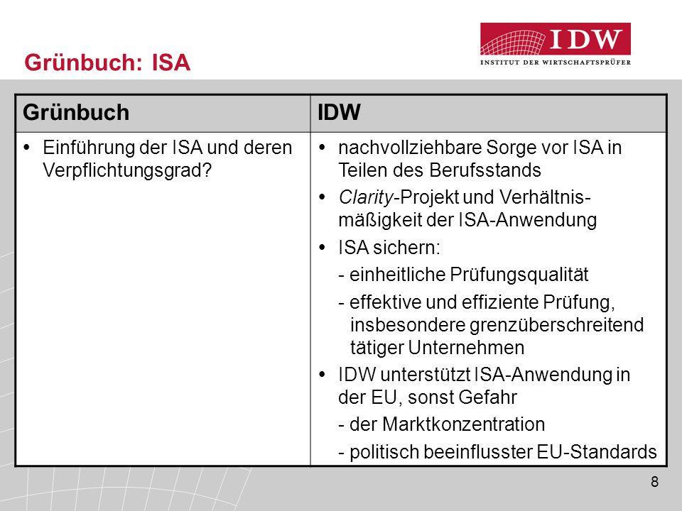 9 Grünbuch: Konzernabschlussprüfung GrünbuchIDW  Rolle des Konzernabschluss- prüfers stärken.
