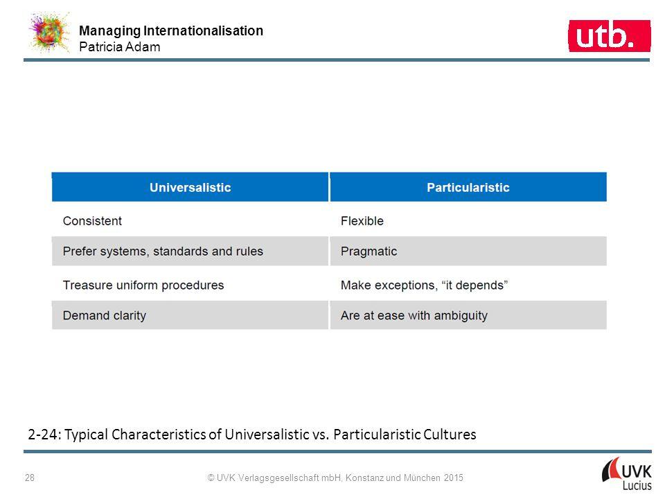 Managing Internationalisation Patricia Adam © UVK Verlagsgesellschaft mbH, Konstanz und München 2015 29 2 ‑ 25: Percentages Opting for Individual Freedom
