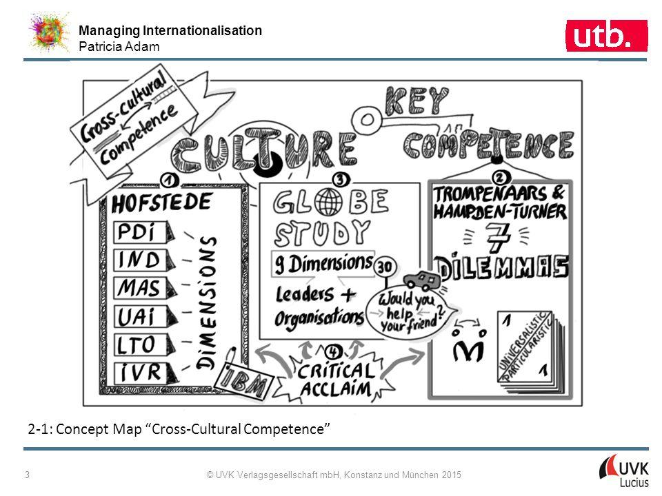 Managing Internationalisation Patricia Adam © UVK Verlagsgesellschaft mbH, Konstanz und München 2015 4 2-2: The Cultural Iceberg
