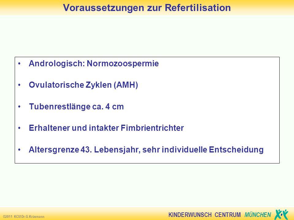 KINDERWUNSCH CENTRUM MÜNCHEN ©2011 KCM Dr.G.Krüsmann Voraussetzungen zur Refertilisation Andrologisch: Normozoospermie Ovulatorische Zyklen (AMH) Tubenrestlänge ca.