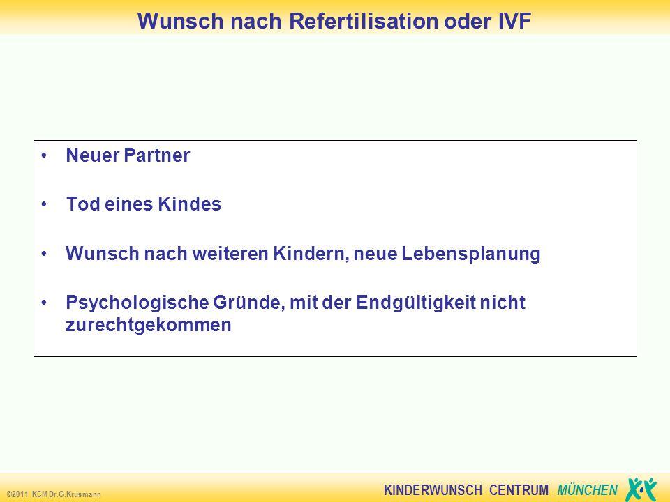 KINDERWUNSCH CENTRUM MÜNCHEN ©2011 KCM Dr.G.Krüsmann Wunsch nach Refertilisation oder IVF Neuer Partner Tod eines Kindes Wunsch nach weiteren Kindern, neue Lebensplanung Psychologische Gründe, mit der Endgültigkeit nicht zurechtgekommen