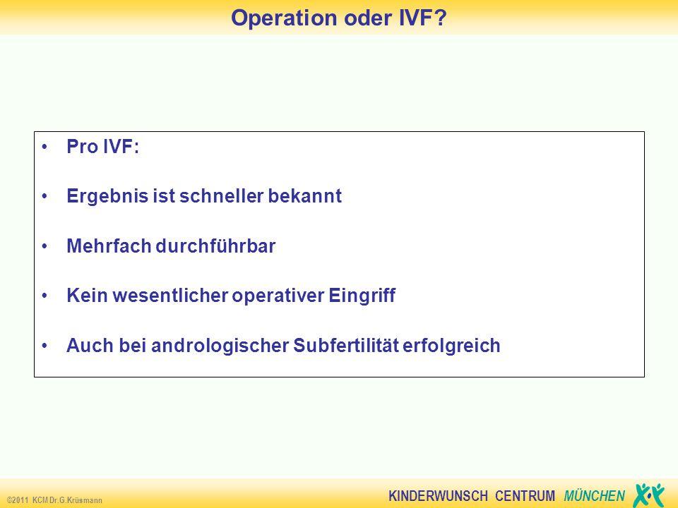 KINDERWUNSCH CENTRUM MÜNCHEN ©2011 KCM Dr.G.Krüsmann IVF - Altersstatistik