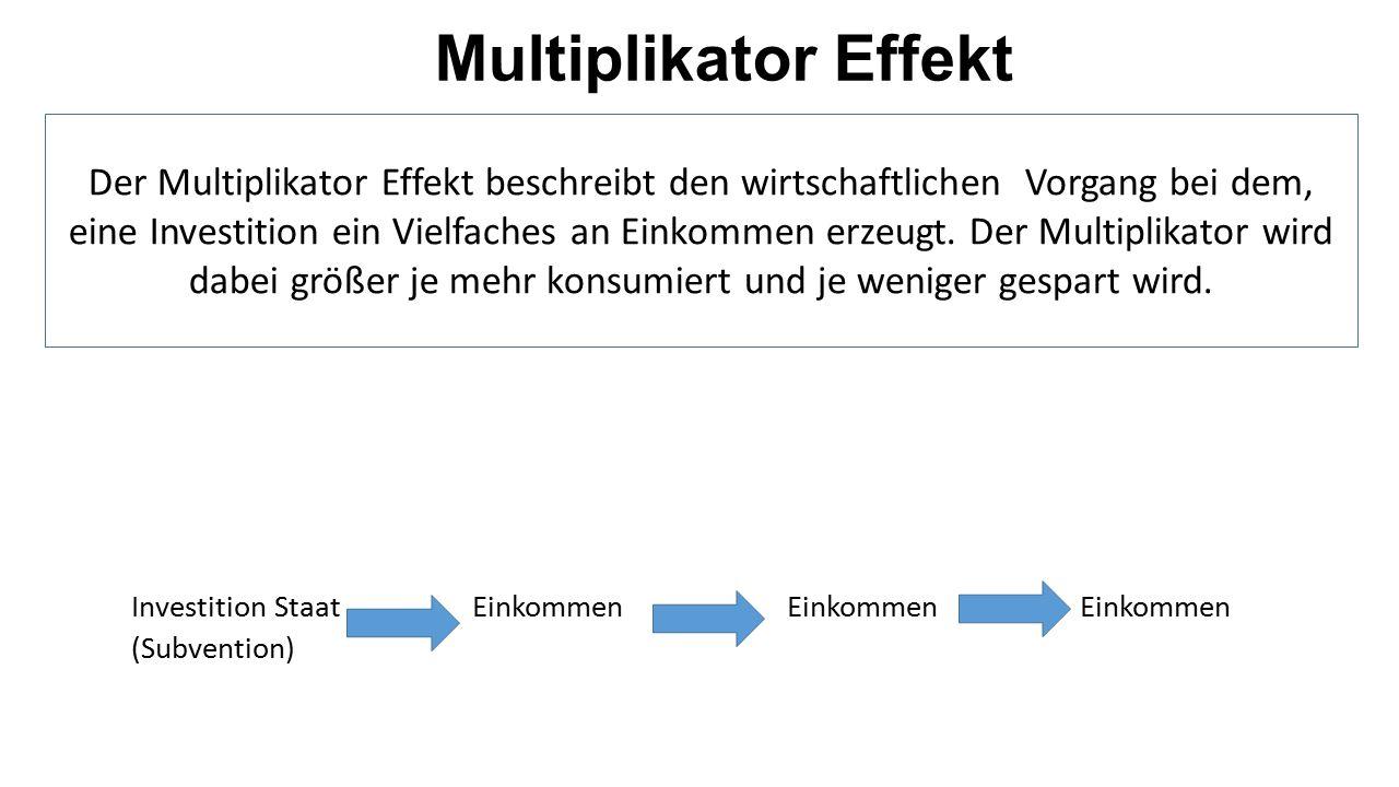 Multiplikator Effekt Investition Staat Einkommen Einkommen Einkommen (Subvention) Der Multiplikator Effekt beschreibt den wirtschaftlichen Vorgang bei dem, eine Investition ein Vielfaches an Einkommen erzeugt.
