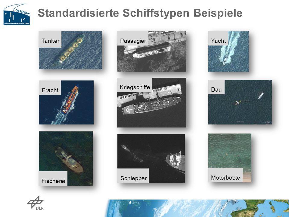 Standardisierte Schiffstypen Beispiele Tanker Fracht Fischerei Passagier Schlepper Kriegschiffe Yacht Dau Motorboote
