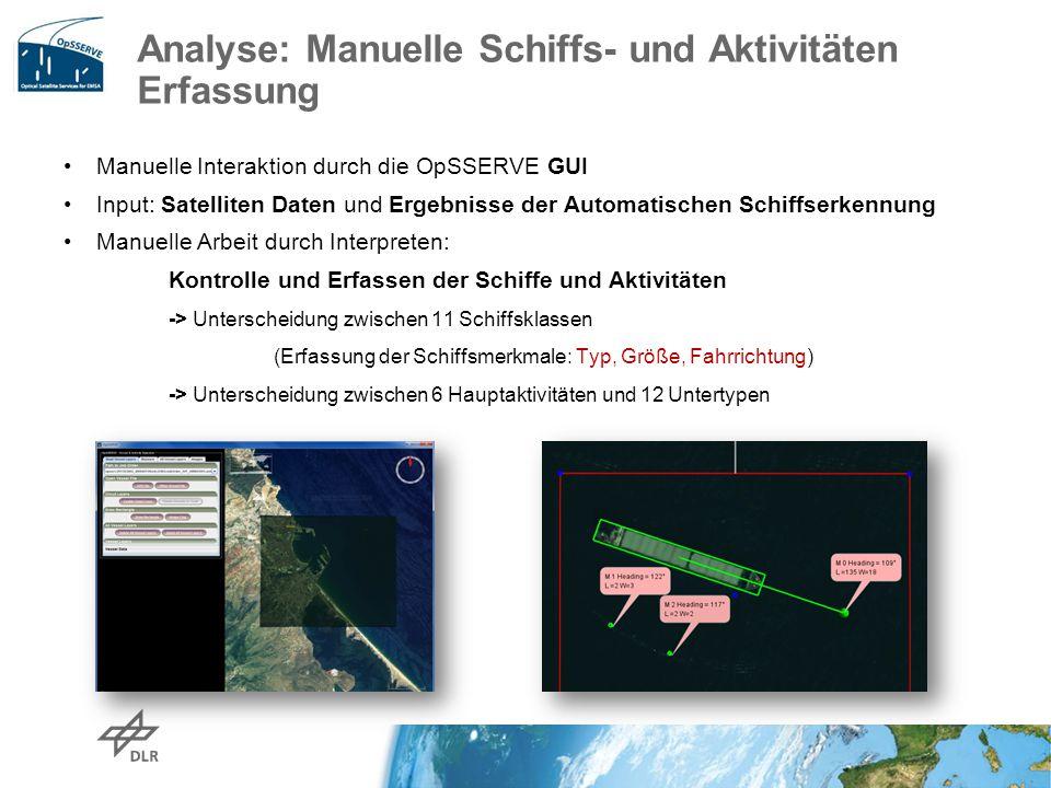 Analyse: Manuelle Schiffs- und Aktivitäten Erfassung Manuelle Interaktion durch die OpSSERVE GUI Input: Satelliten Daten und Ergebnisse der Automatisc