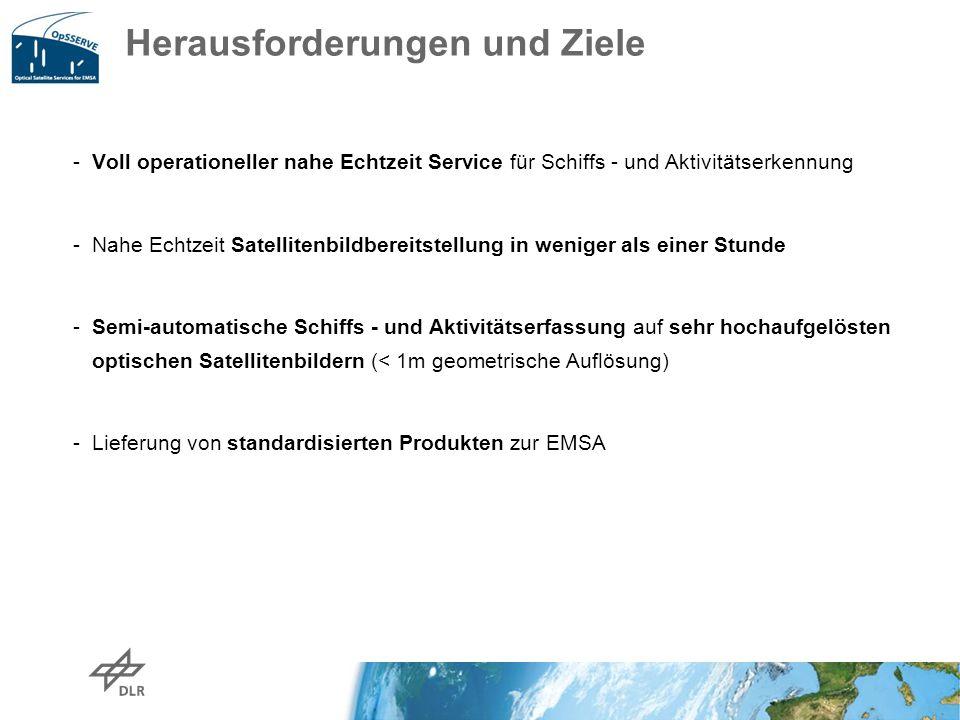 Herausforderungen und Ziele -Voll operationeller nahe Echtzeit Service für Schiffs - und Aktivitätserkennung -Nahe Echtzeit Satellitenbildbereitstellu