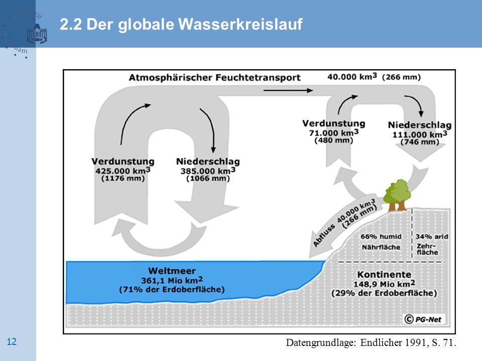 Datengrundlage: Endlicher 1991, S. 71. 2.2 Der globale Wasserkreislauf 12