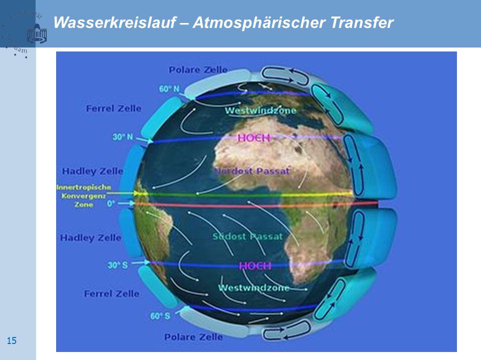 Wasserkreislauf – Atmosphärischer Transfer 15