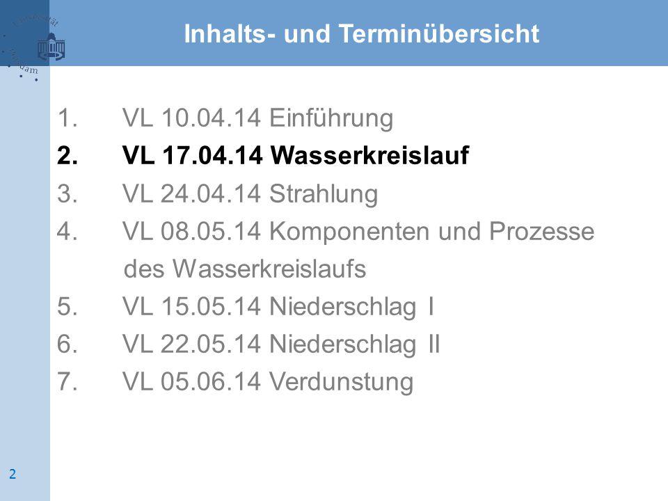 1. VL 10.04.14 Einführung 2. VL 17.04.14 Wasserkreislauf 3. VL 24.04.14 Strahlung 4. VL 08.05.14 Komponenten und Prozesse des Wasserkreislaufs 5. VL 1