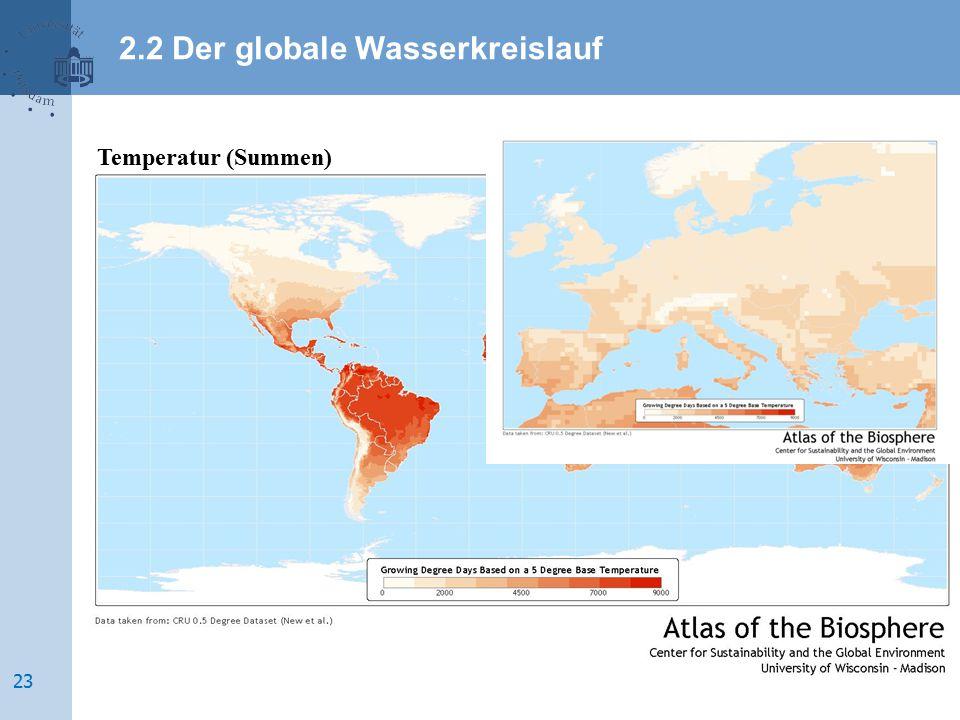 Temperatur (Summen) 2.2 Der globale Wasserkreislauf 23
