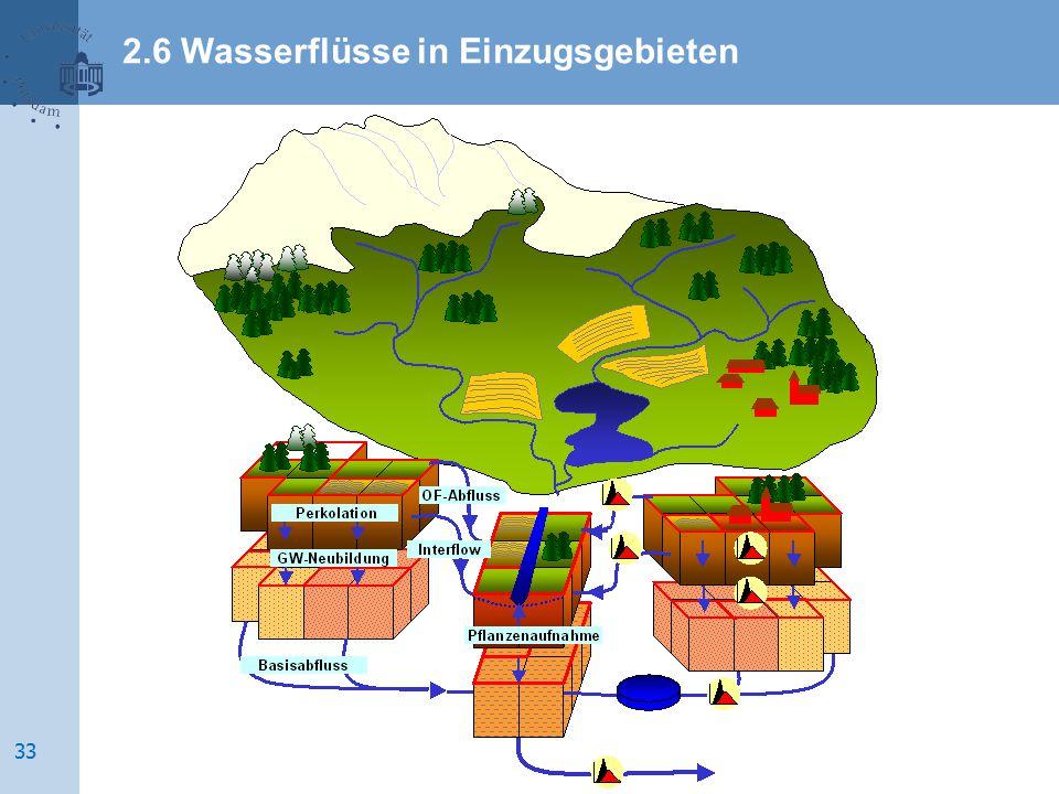 2.6 Wasserflüsse in Einzugsgebieten 33