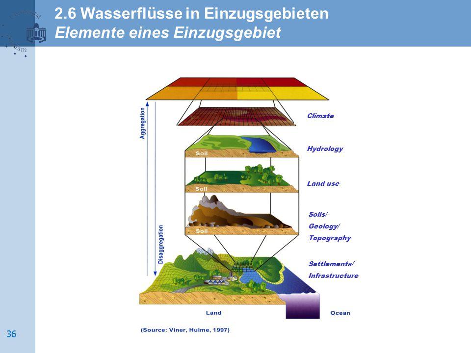 Settlements/ Infrastructure Soils/ Geology/ Topography Land use Hydrology Climate 2.6 Wasserflüsse in Einzugsgebieten Elemente eines Einzugsgebiet 36