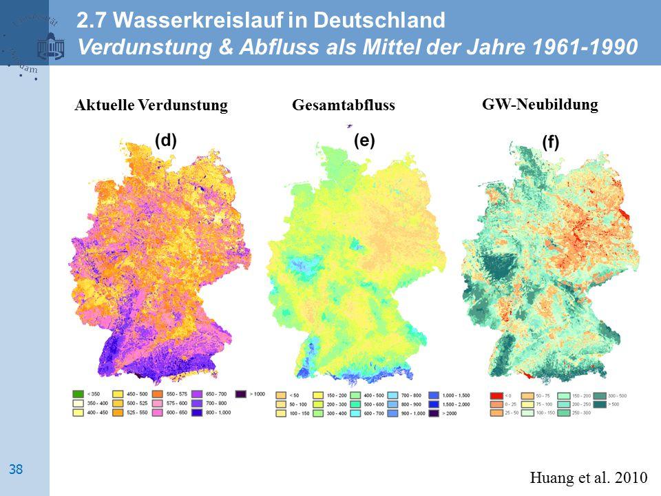 Aktuelle Verdunstung Gesamtabfluss GW-Neubildung Huang et al. 2010 2.7 Wasserkreislauf in Deutschland Verdunstung & Abfluss als Mittel der Jahre 1961-
