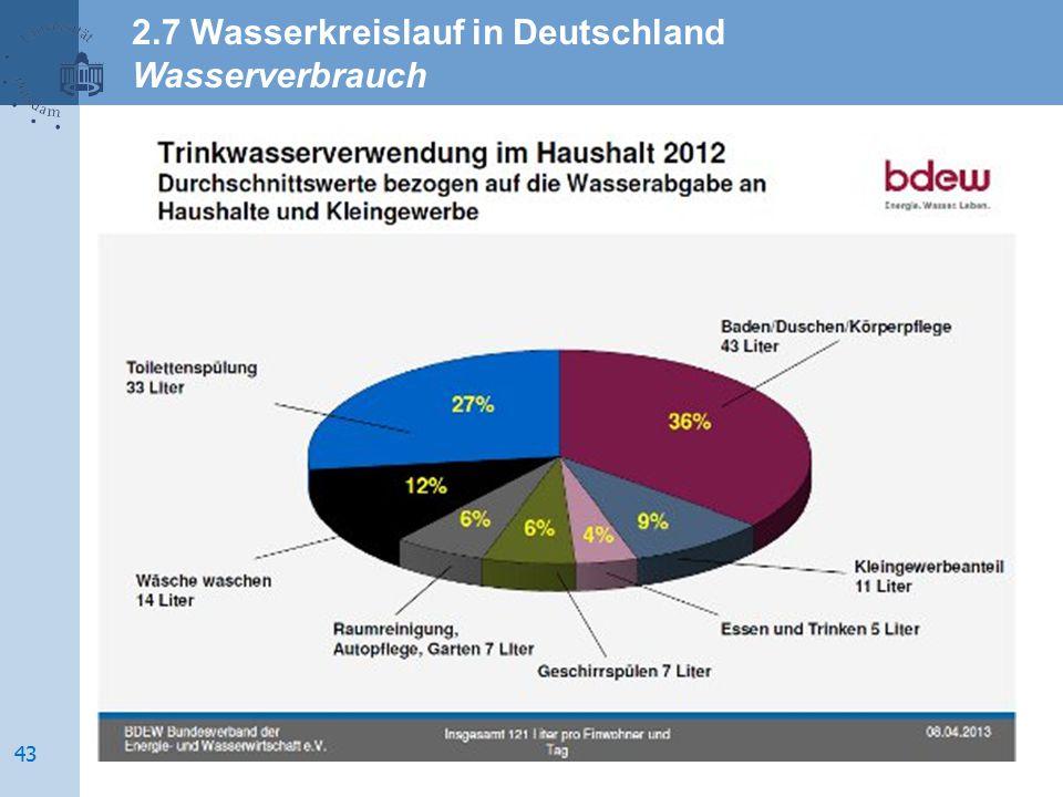 2.7 Wasserkreislauf in Deutschland Wasserverbrauch 43
