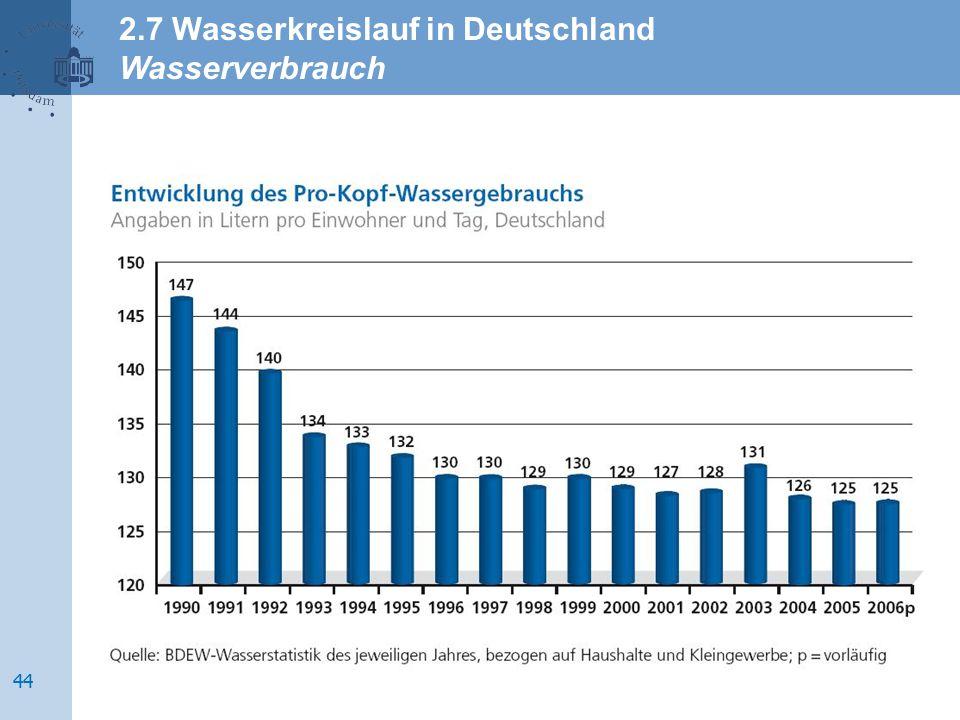 2.7 Wasserkreislauf in Deutschland Wasserverbrauch 44