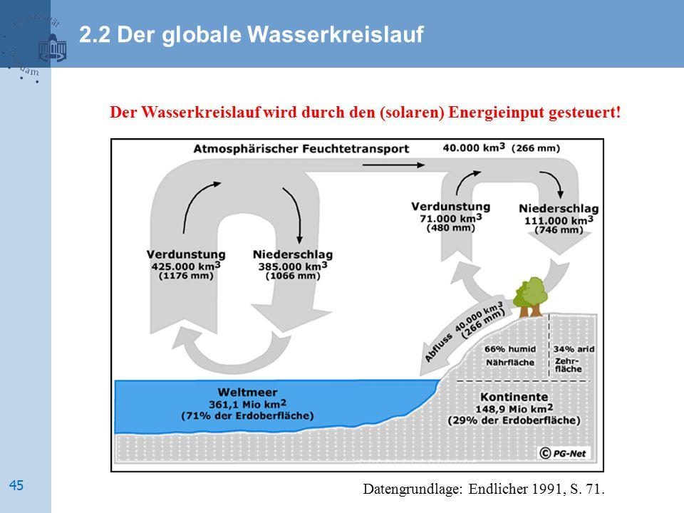 Datengrundlage: Endlicher 1991, S. 71. Der Wasserkreislauf wird durch den (solaren) Energieinput gesteuert! 2.2 Der globale Wasserkreislauf 45