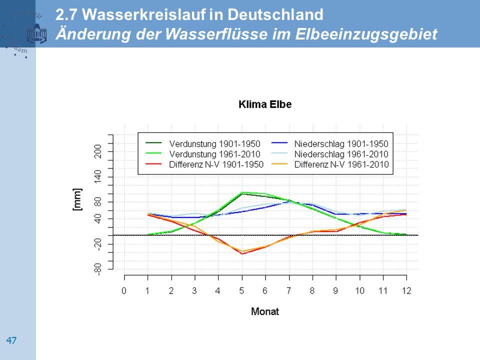 2.7 Wasserkreislauf in Deutschland Änderung der Wasserflüsse im Elbeeinzugsgebiet 47