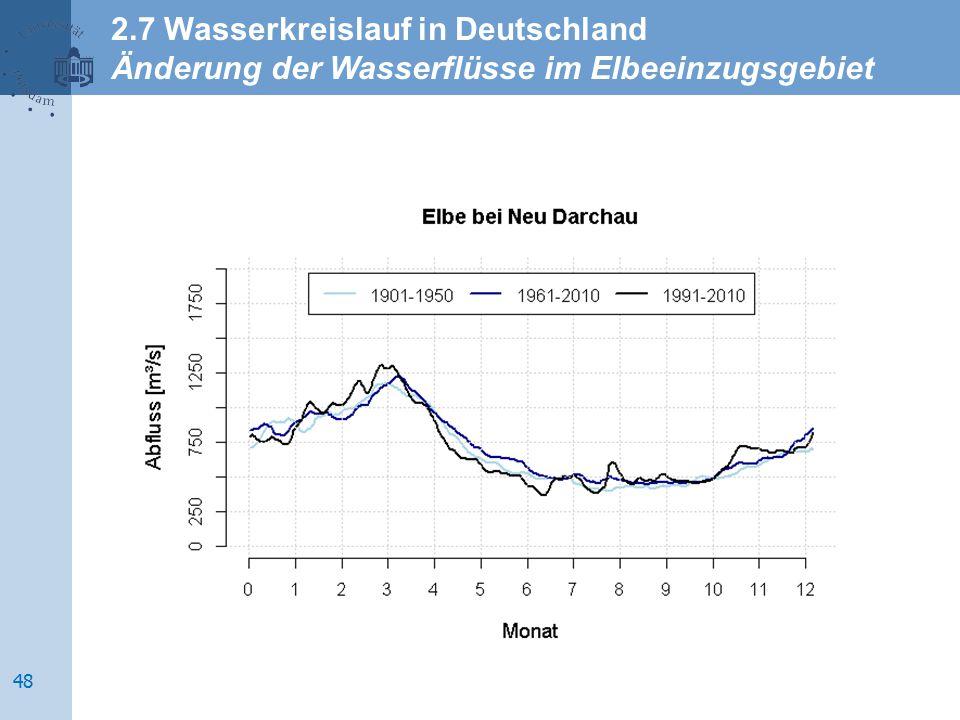 2.7 Wasserkreislauf in Deutschland Änderung der Wasserflüsse im Elbeeinzugsgebiet 48