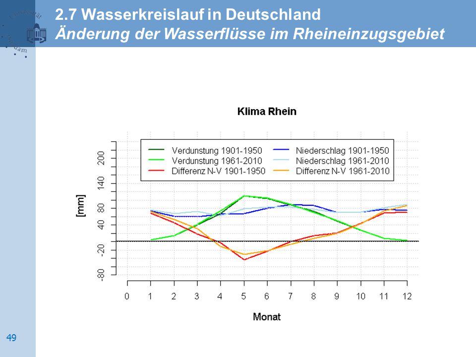 2.7 Wasserkreislauf in Deutschland Änderung der Wasserflüsse im Rheineinzugsgebiet 49