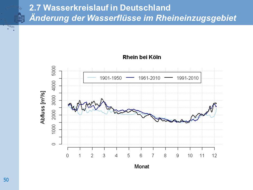2.7 Wasserkreislauf in Deutschland Änderung der Wasserflüsse im Rheineinzugsgebiet 50