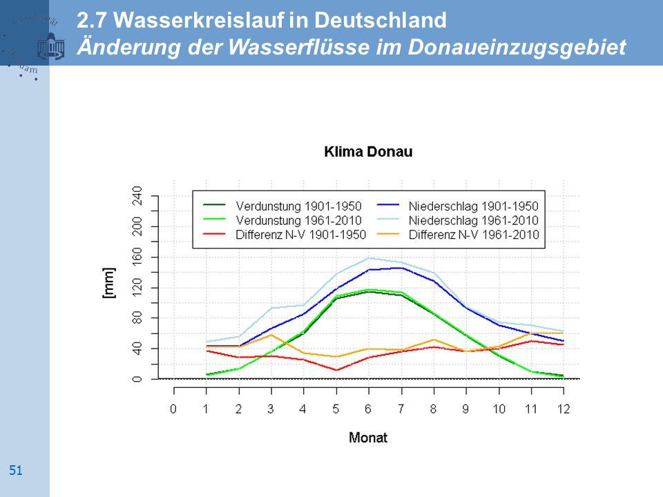 2.7 Wasserkreislauf in Deutschland Änderung der Wasserflüsse im Donaueinzugsgebiet 51