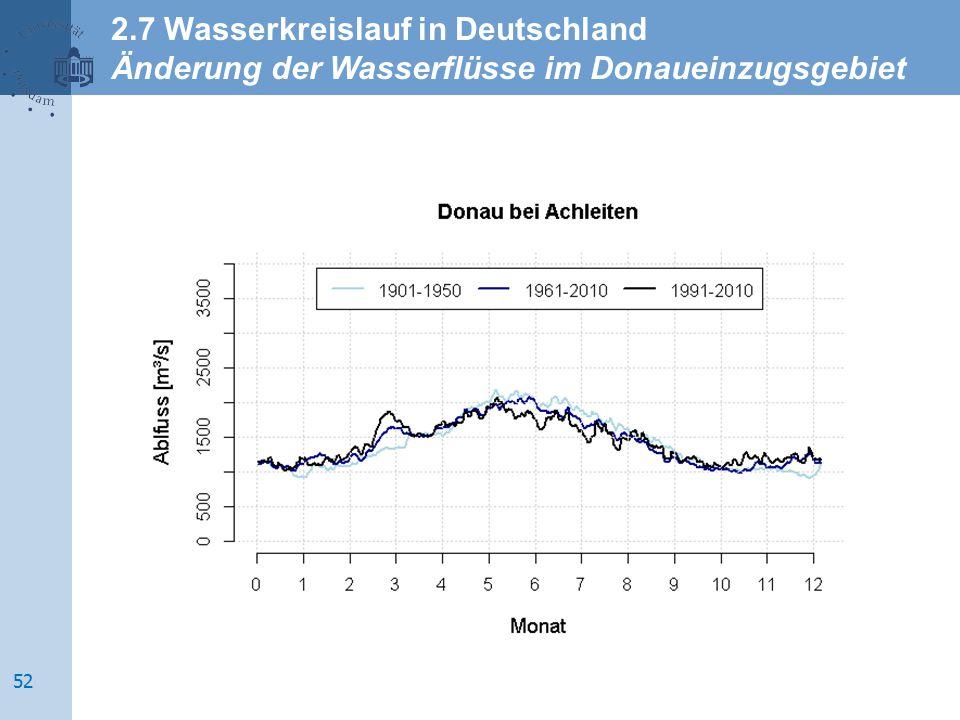 2.7 Wasserkreislauf in Deutschland Änderung der Wasserflüsse im Donaueinzugsgebiet 52