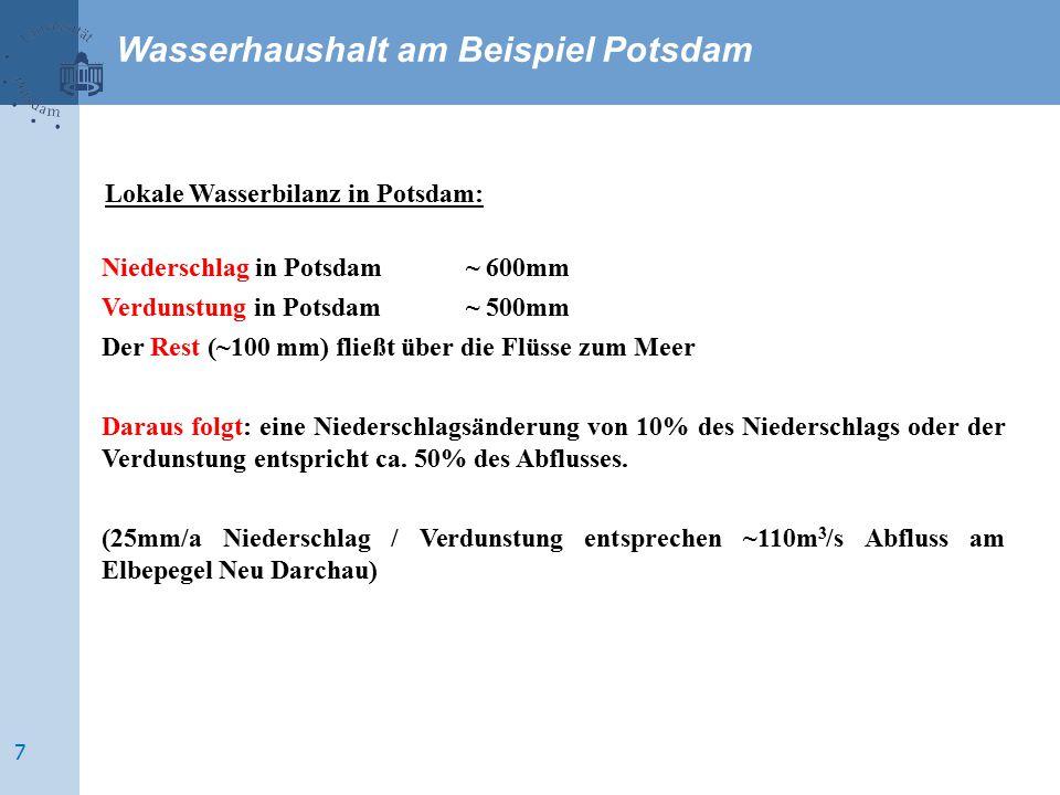 Lokale Wasserbilanz in Potsdam: Niederschlag in Potsdam~ 600mm Verdunstung in Potsdam~ 500mm Der Rest (~100 mm) fließt über die Flüsse zum Meer Daraus
