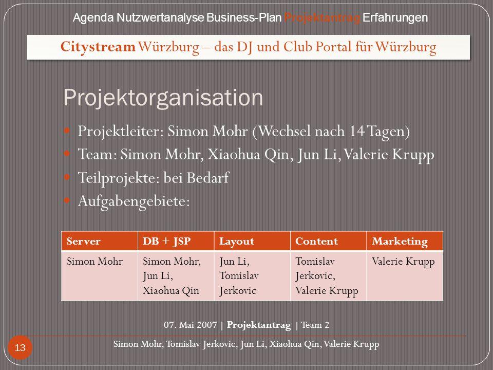 07. Mai 2007 | Projektantrag | Team 2 Citystream Würzburg – das DJ und Club Portal für Würzburg Simon Mohr, Tomislav Jerkovic, Jun Li, Xiaohua Qin, Va