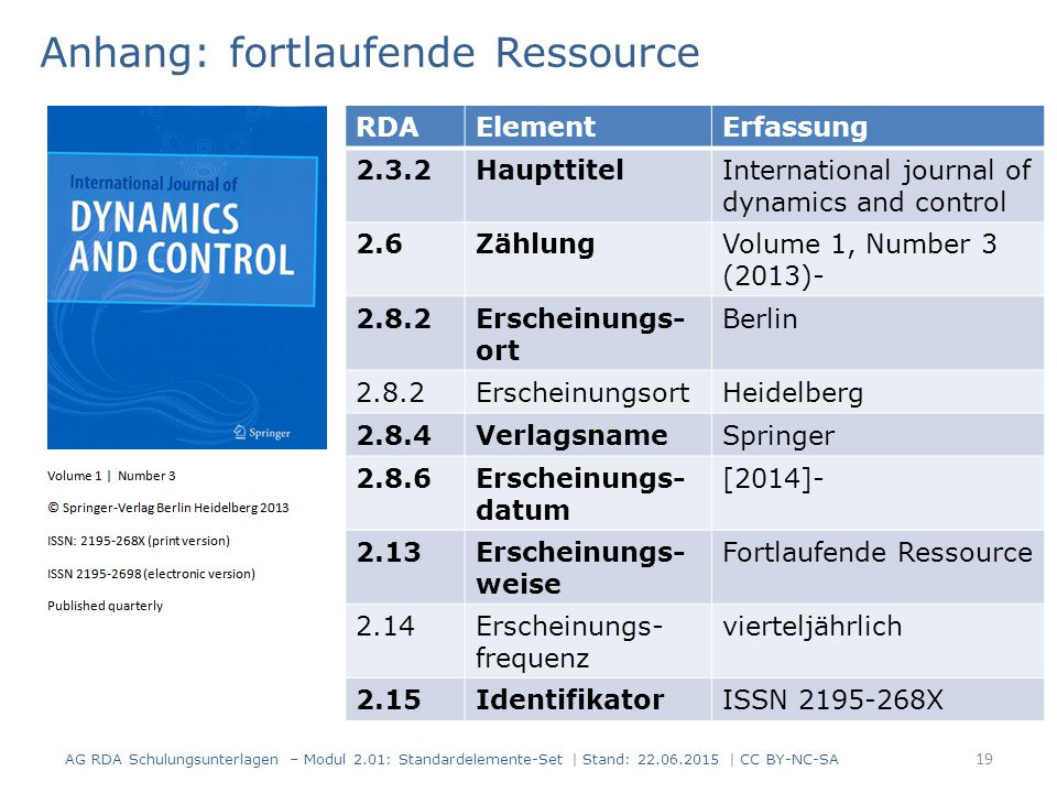 Anhang: fortlaufende Ressource RDAElementErfassung 2.3.2HaupttitelInternational journal of dynamics and control 2.6ZählungVolume 1, Number 3 (2013)- 2.8.2Erscheinungs- ort Berlin 2.8.2ErscheinungsortHeidelberg 2.8.4VerlagsnameSpringer 2.8.6Erscheinungs- datum [2014]- 2.13Erscheinungs- weise Fortlaufende Ressource 2.14Erscheinungs- frequenz vierteljährlich 2.15IdentifikatorISSN 2195-268X AG RDA Schulungsunterlagen – Modul 2.01: Standardelemente-Set | Stand: 22.06.2015 | CC BY-NC-SA 19