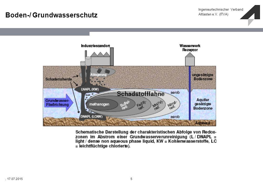 Ingenieurtechnischer Verband Altlasten e.V.