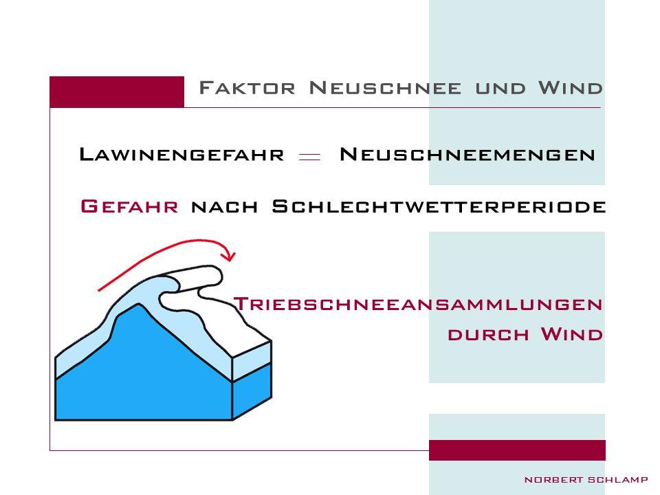 Faktor Neuschnee und Wind norbert schlamp NeuschneemengenLawinengefahr Gefahr nach Schlechtwetterperiode Triebschneeansammlungen durch Wind