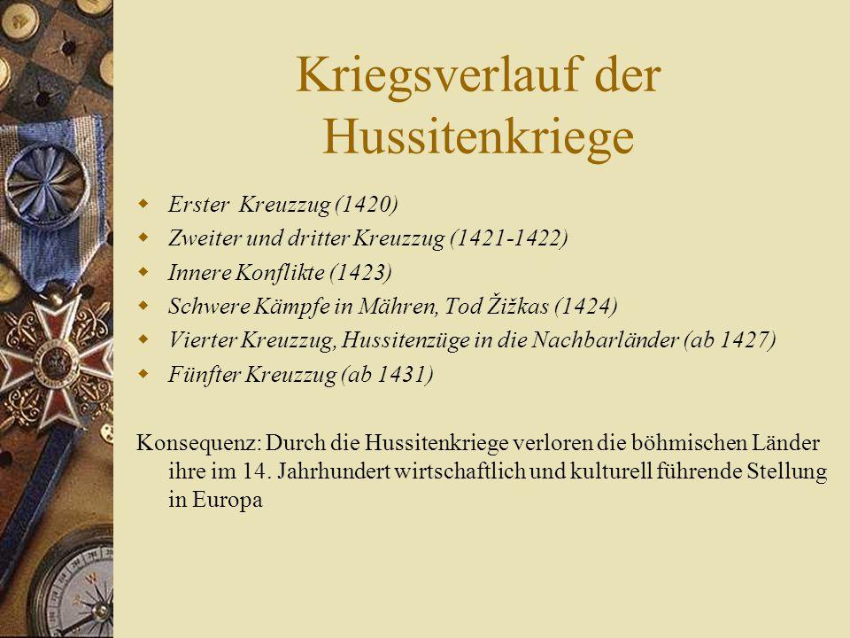 Kriegsverlauf der Hussitenkriege  Erster Kreuzzug (1420)  Zweiter und dritter Kreuzzug (1421-1422)  Innere Konflikte (1423)  Schwere Kämpfe in Mäh