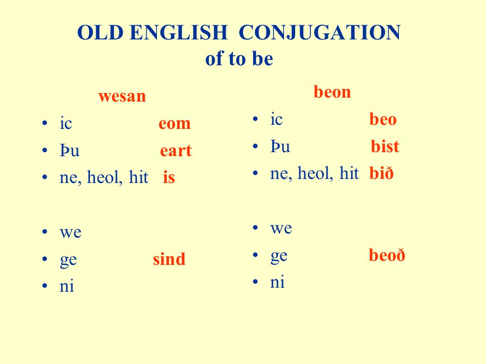 OLD ENGLISH CONJUGATION of to be wesan ic eom Þu eart ne, heol, hit is we ge sind ni beon ic beo Þu bist ne, heol, hit bið we ge beoð ni