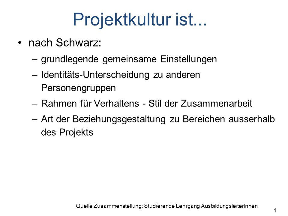 Quelle Zusammenstellung: Studierende Lehrgang AusbildungsleiterInnen 1 Projektkultur ist... nach Schwarz: –grundlegende gemeinsame Einstellungen –Iden