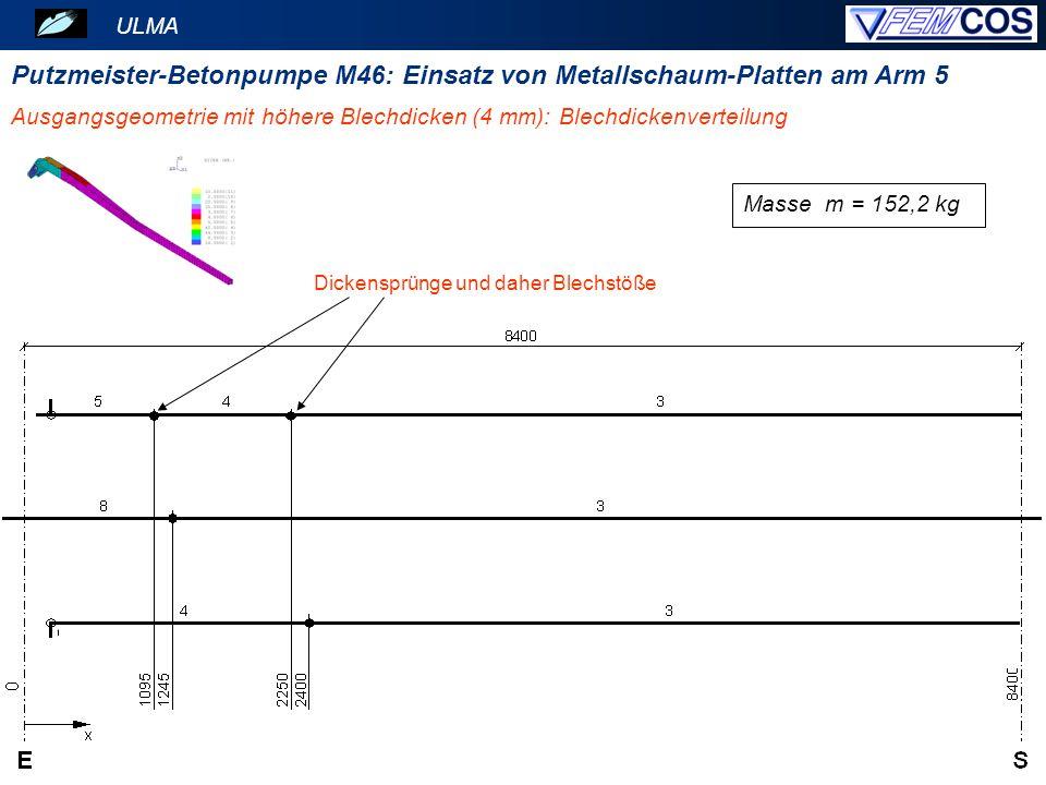 ULMA Putzmeister-Betonpumpe M46: Einsatz von Metallschaum-Platten am Arm 5 Dickensprünge und daher Blechstöße Ausgangsgeometrie mit höhere Blechdicken