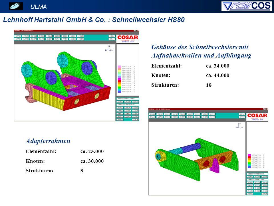 ULMA Lehnhoff Hartstahl GmbH & Co. : Schnellwechsler HS80 Gehäuse des Schnellwechslers mit Aufnahmekrallen und Aufhängung Elementzahl:ca. 34.000 Knote