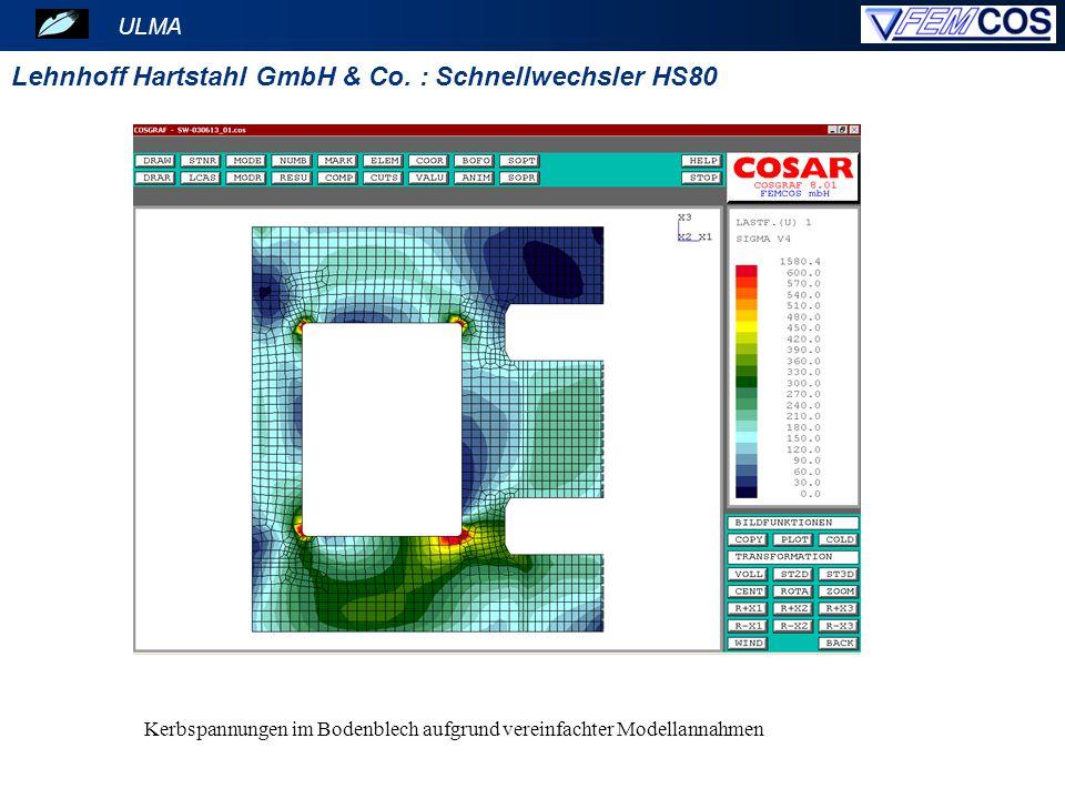 ULMA Lehnhoff Hartstahl GmbH & Co. : Schnellwechsler HS80 Kerbspannungen im Bodenblech aufgrund vereinfachter Modellannahmen