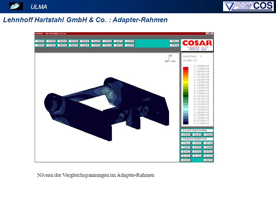 ULMA Lehnhoff Hartstahl GmbH & Co. : Adapter-Rahmen Niveau der Vergleichspannungen im Adapter-Rahmen