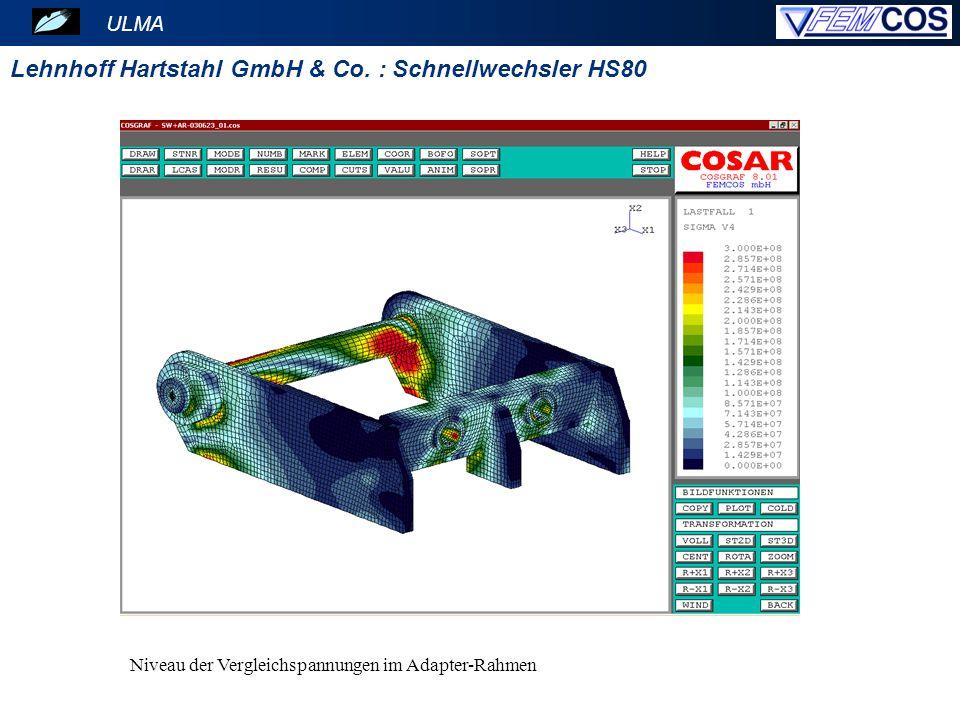 ULMA Lehnhoff Hartstahl GmbH & Co. : Schnellwechsler HS80 Niveau der Vergleichspannungen im Adapter-Rahmen