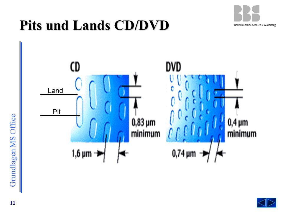 Grundlagen MS Office Berufsbildende Schulen 2 Wolfsburg 11 Pits und Lands CD/DVD Land Pit