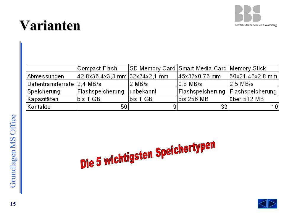 Grundlagen MS Office Berufsbildende Schulen 2 Wolfsburg 15 Varianten