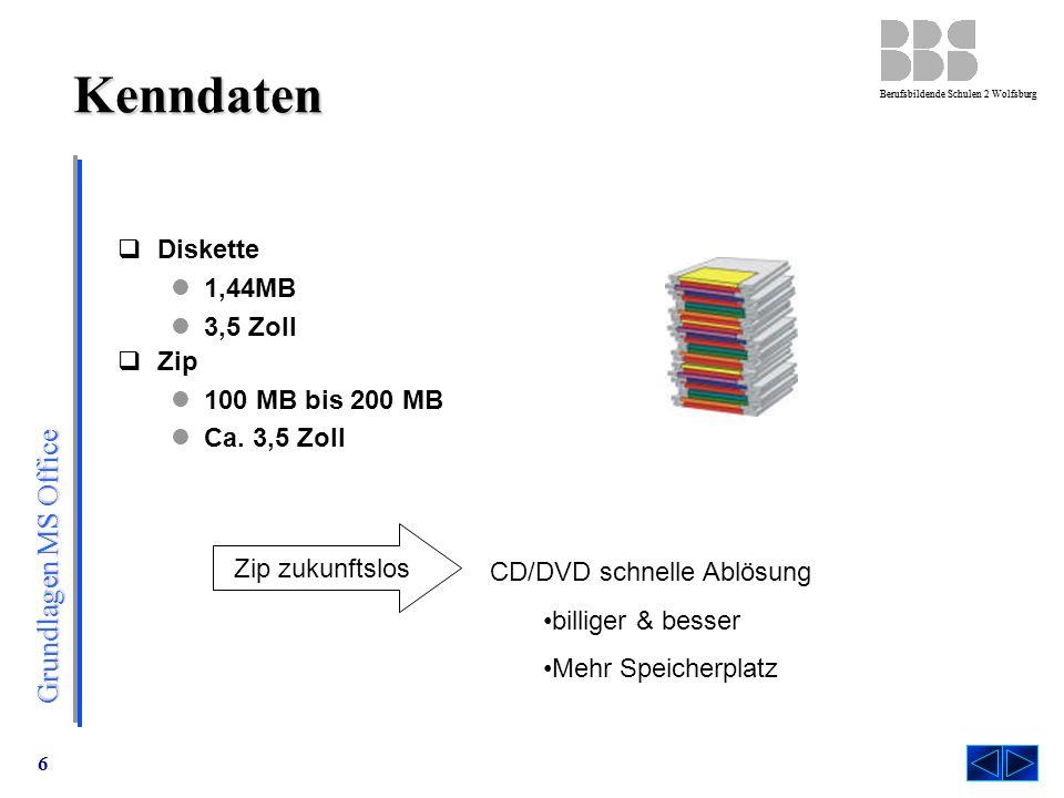 Grundlagen MS Office Berufsbildende Schulen 2 Wolfsburg 6 Kenndaten Zip zukunftslos CD/DVD schnelle Ablösung billiger & besser Mehr Speicherplatz  Diskette 1,44MB 3,5 Zoll  Zip 100 MB bis 200 MB Ca.