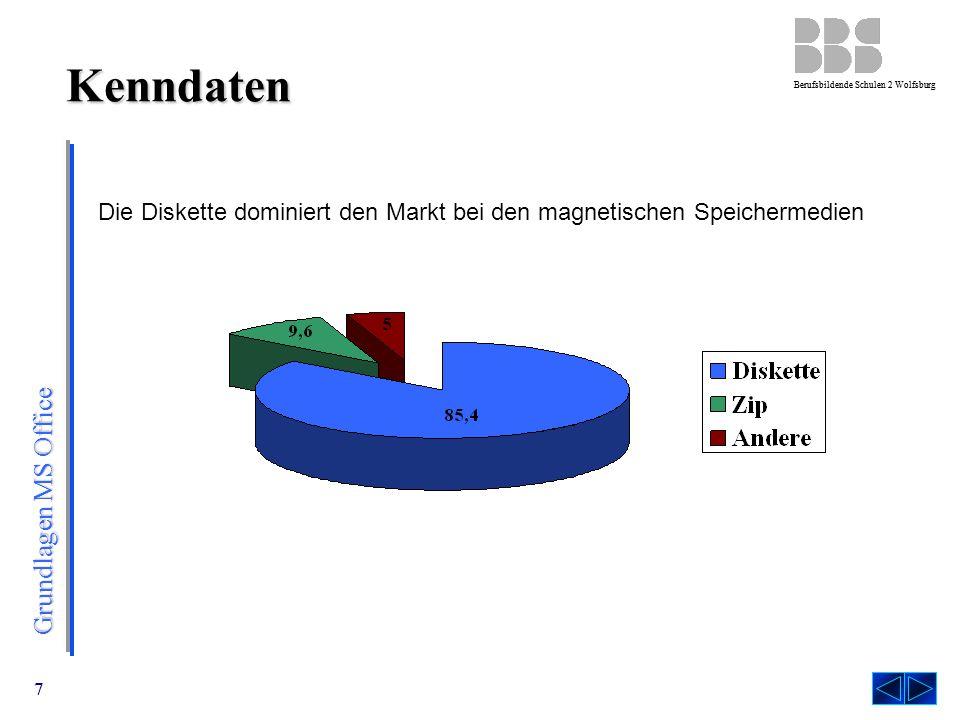 Grundlagen MS Office Berufsbildende Schulen 2 Wolfsburg 8 Allgemeines  Was sind optische Speichermedien.