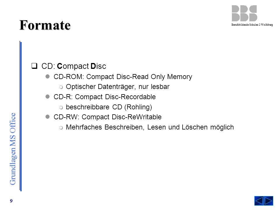 Grundlagen MS Office Berufsbildende Schulen 2 Wolfsburg 10 Formate  DVD: Digital Versatile Disc DVD-ROM  Kann nur gelesen werden  Dient zum Verbreiten von digitalen Daten DVD-RAM  Mehrfach wiederbeschreibbar (ca.1.000.000 mal)  Ideales Speichermedium DVD+/-R  DVD, die man nur einmal beschreiben kann  Aufnahme Kapazität z.Z.