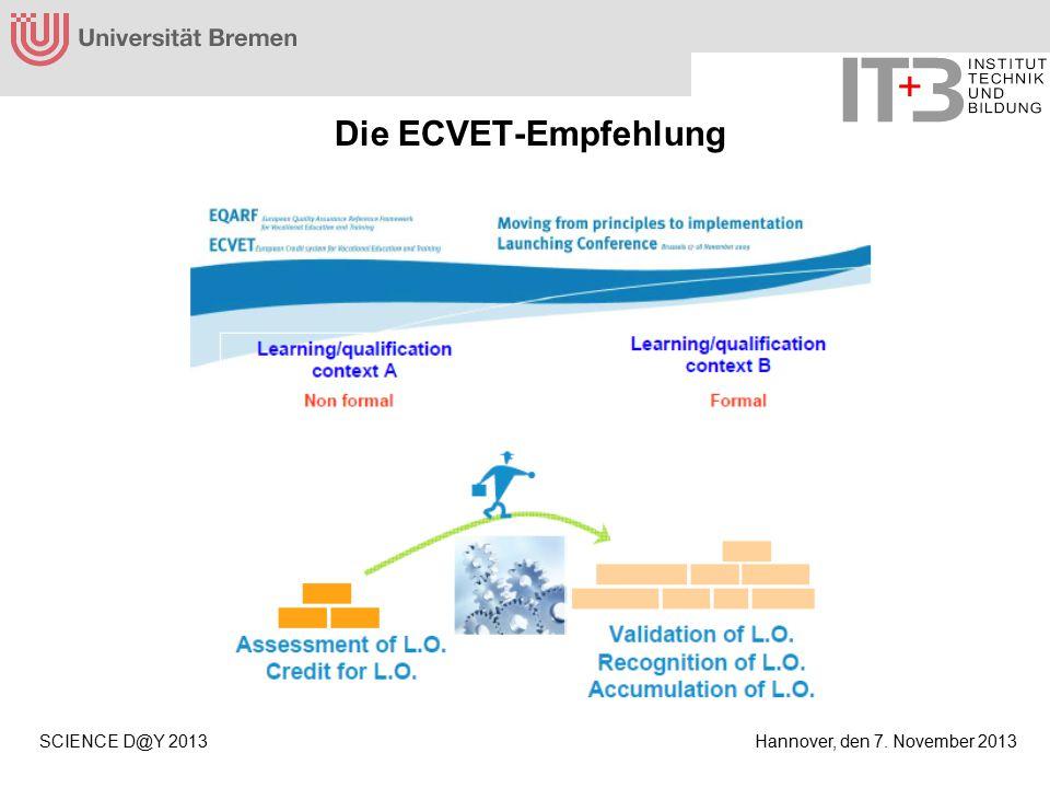 Hannover, den 7. November 2013SCIENCE D@Y 2013 Die ECVET-Empfehlung