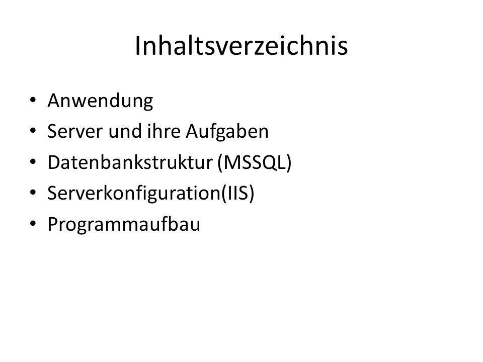 Inhaltsverzeichnis Anwendung Server und ihre Aufgaben Datenbankstruktur (MSSQL) Serverkonfiguration(IIS) Programmaufbau