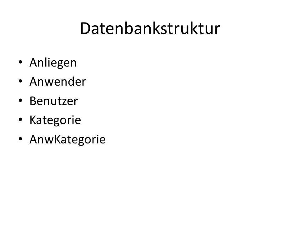Anliegen Anwender Benutzer Kategorie AnwKategorie