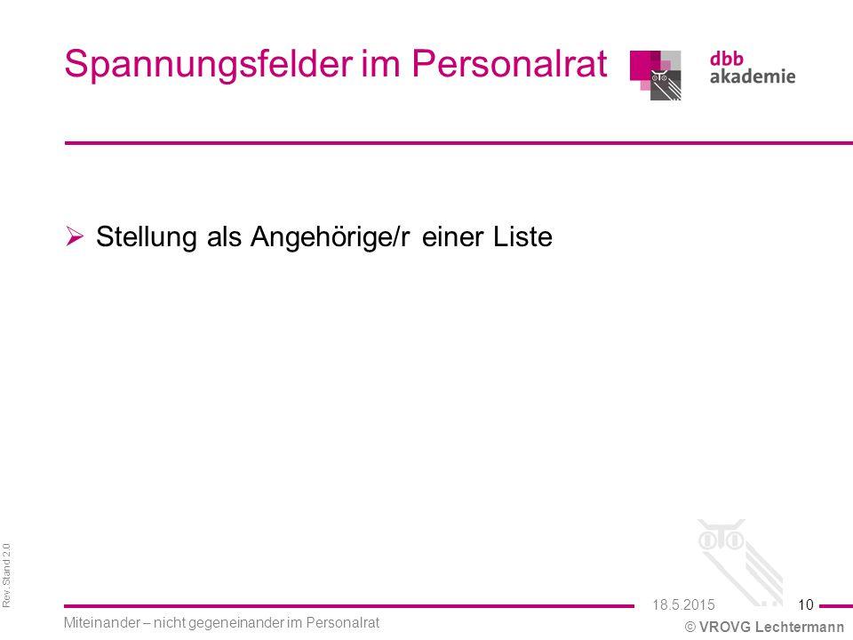 Rev. Stand 2.0 © VROVG Lechtermann Spannungsfelder im Personalrat  Stellung als Angehörige/r einer Liste 18.5.2015 Miteinander – nicht gegeneinander