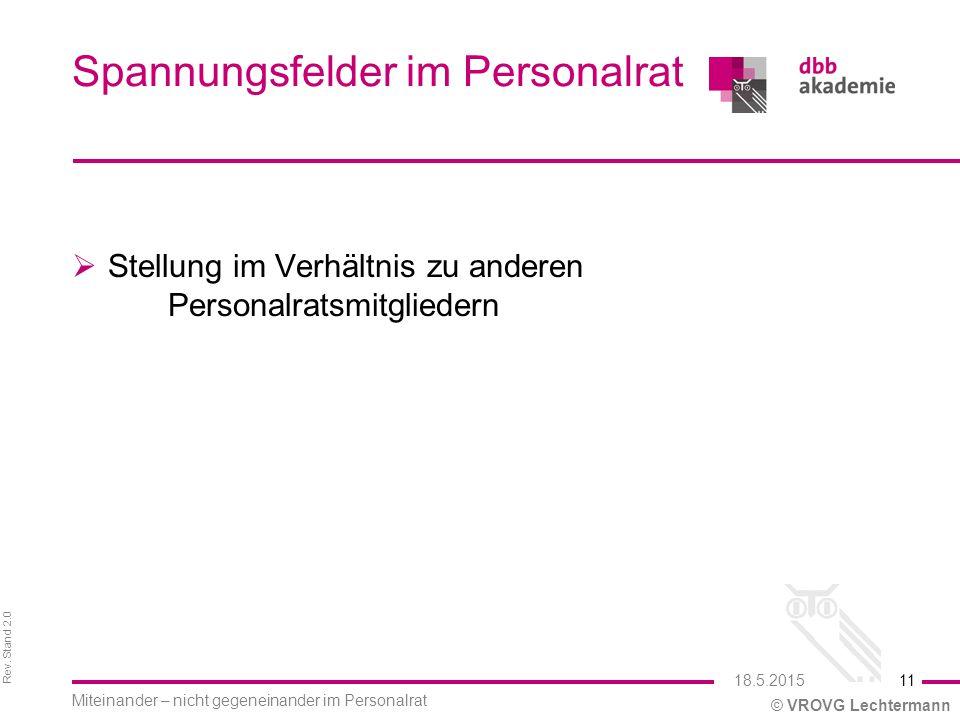 Rev. Stand 2.0 © VROVG Lechtermann Spannungsfelder im Personalrat  Stellung im Verhältnis zu anderen Personalratsmitgliedern 18.5.2015 Miteinander –
