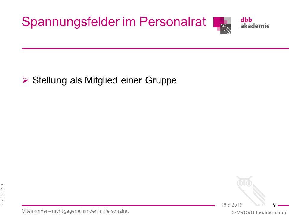 Rev. Stand 2.0 © VROVG Lechtermann Spannungsfelder im Personalrat  Stellung als Mitglied einer Gruppe 18.5.2015 Miteinander – nicht gegeneinander im